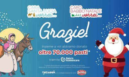 Netweek dona oltre 70.000 pasti al Banco Alimentare