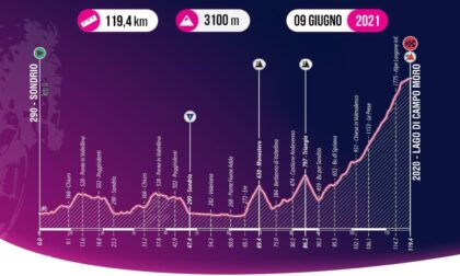 Giro d'Italia Under 23: domani la tappa da Sondrio a Campo Moro