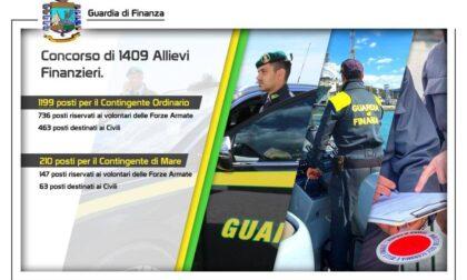 Guardia di Finanza: pubblicato il bando di concorso per il reclutamento di 1409 allievi finanzieri